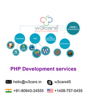 hire laravel web developers in USA from W3care